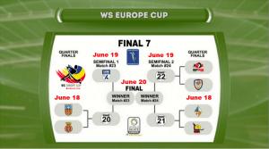 Quadre competició WS Europe Cup Andorra 2021